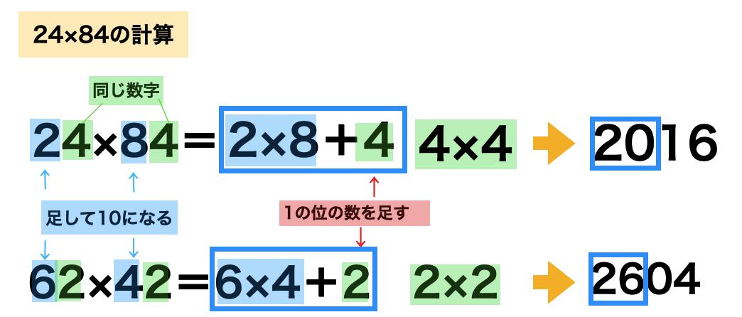 24×84