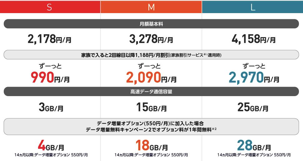 Y!mobile料金表